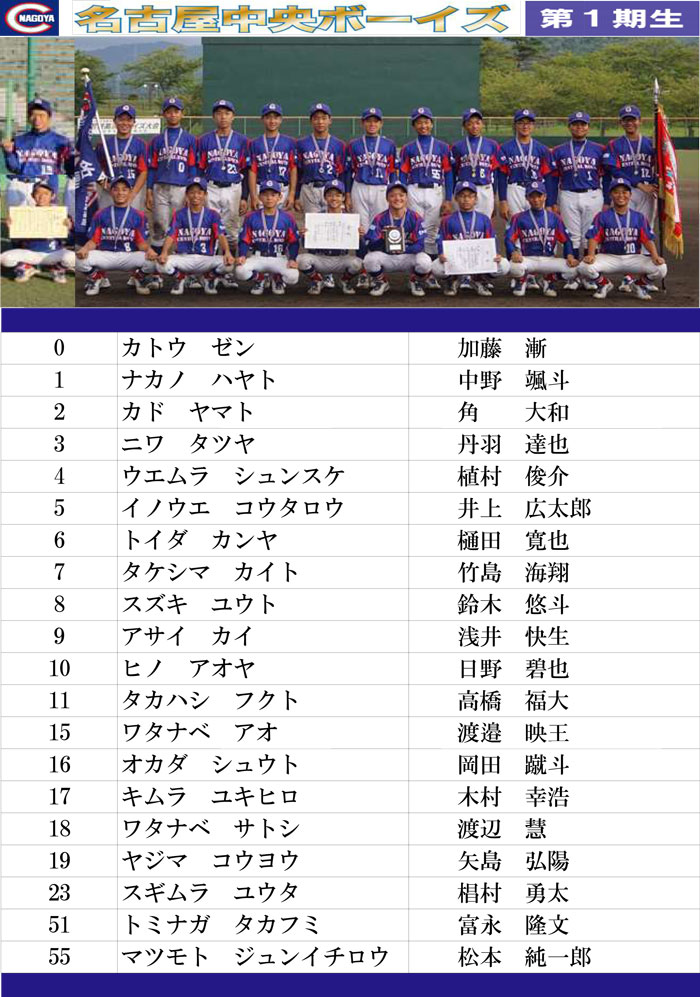 名古屋中央ボーイズの1期生一覧表