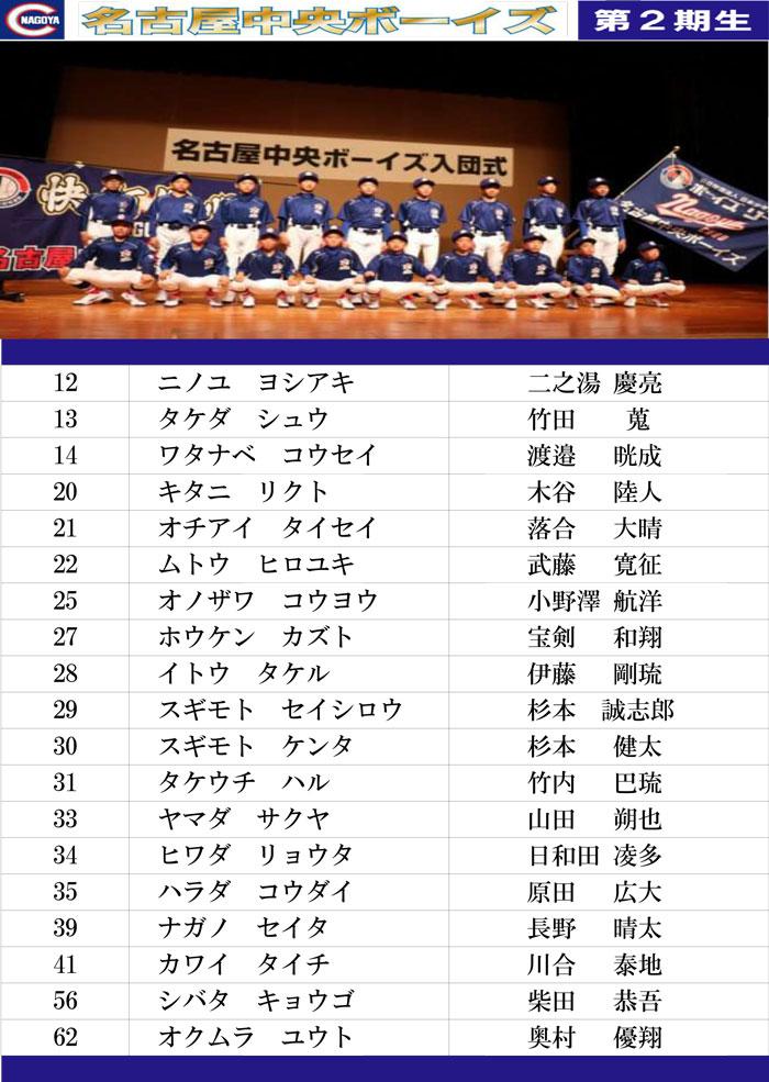 名古屋中央ボーイズの2期生一覧表