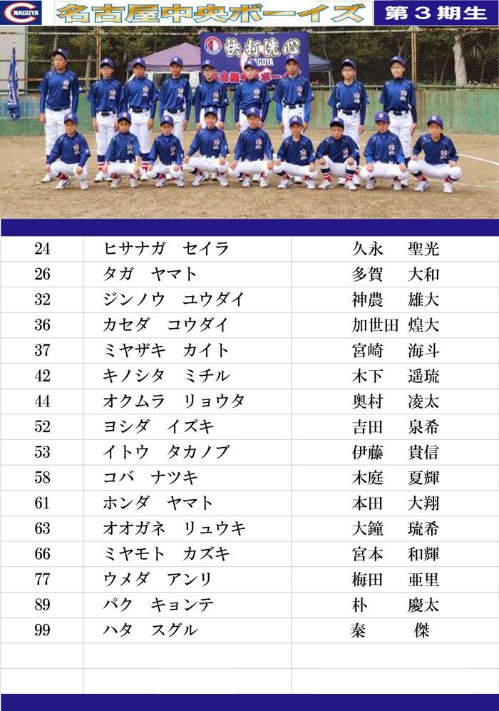 名古屋中央ボーイズの3期生一覧表