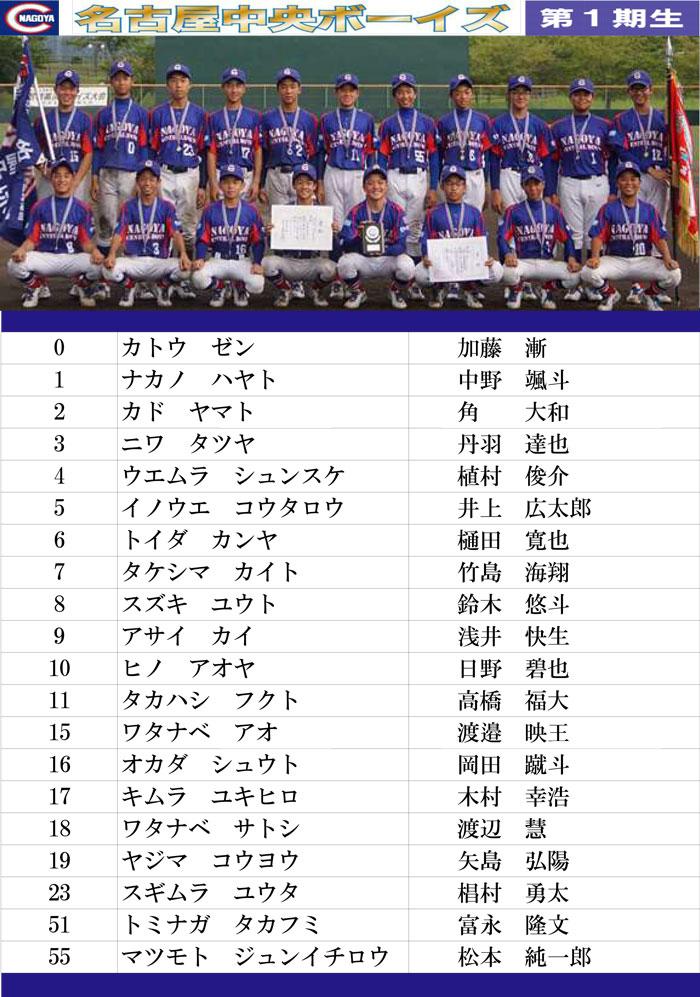 名古屋中央ボーイズ1期生一覧表