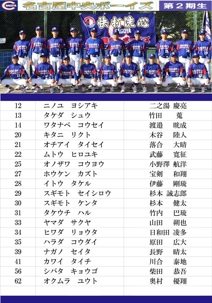 名古屋中央ボーイズ2期生一覧表