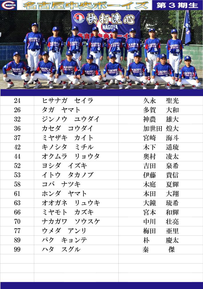 名古屋中央ボーイズ3期生一覧表