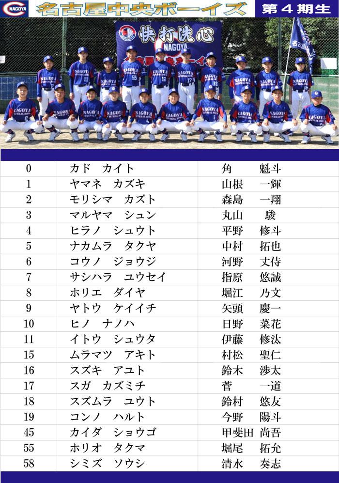 名古屋中央ボーイズ4期生一覧表